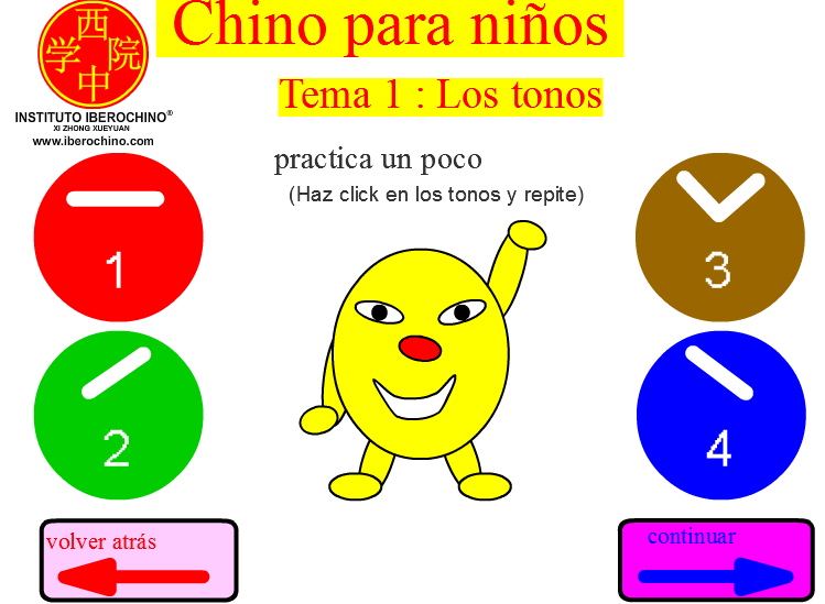 Fonetica Para Ninos China y Pinyin Para ni os